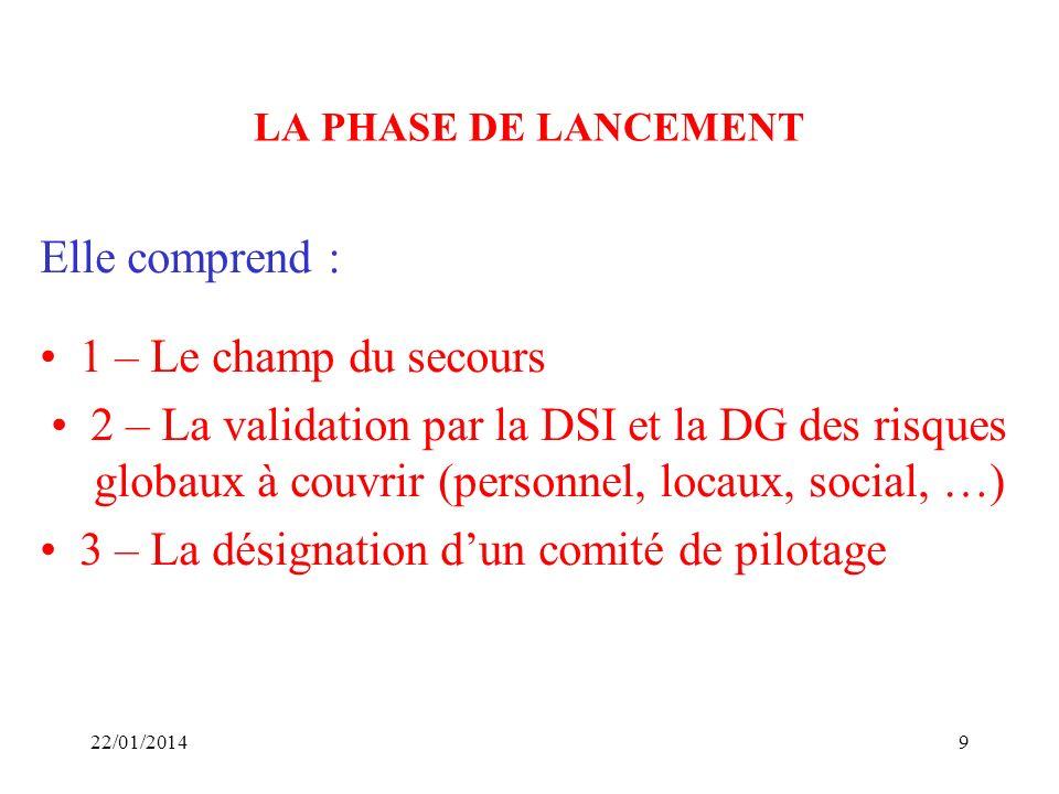 LA PHASE DE LANCEMENT Elle comprend : 1 – Le champ du secours 2 – La validation par la DSI et la DG des risques globaux à couvrir (personnel, locaux,