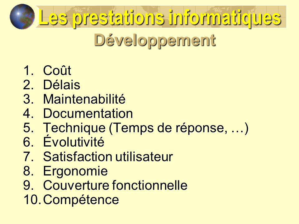 Développement 1.Coût 2.Délais 3.Maintenabilité 4.Documentation 5.Technique (Temps de réponse, …) 6.Évolutivité 7.Satisfaction utilisateur 8.Ergonomie