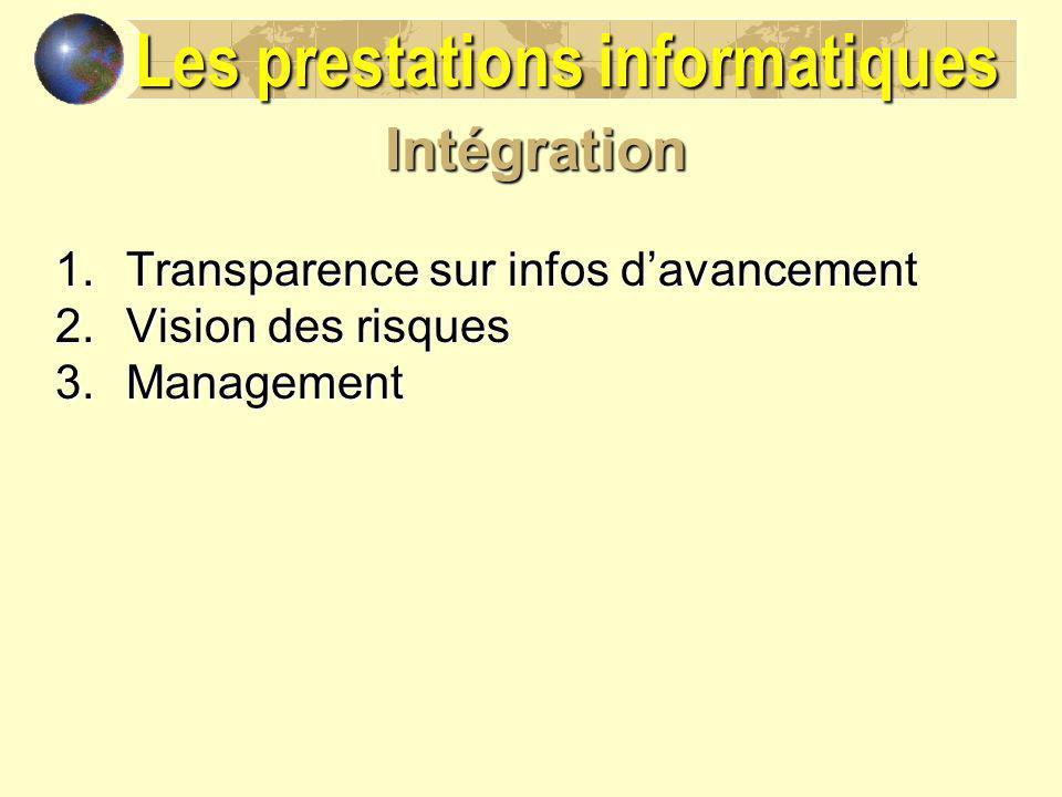Intégration 1.Transparence sur infos davancement 2.Vision des risques 3.Management Les prestations informatiques