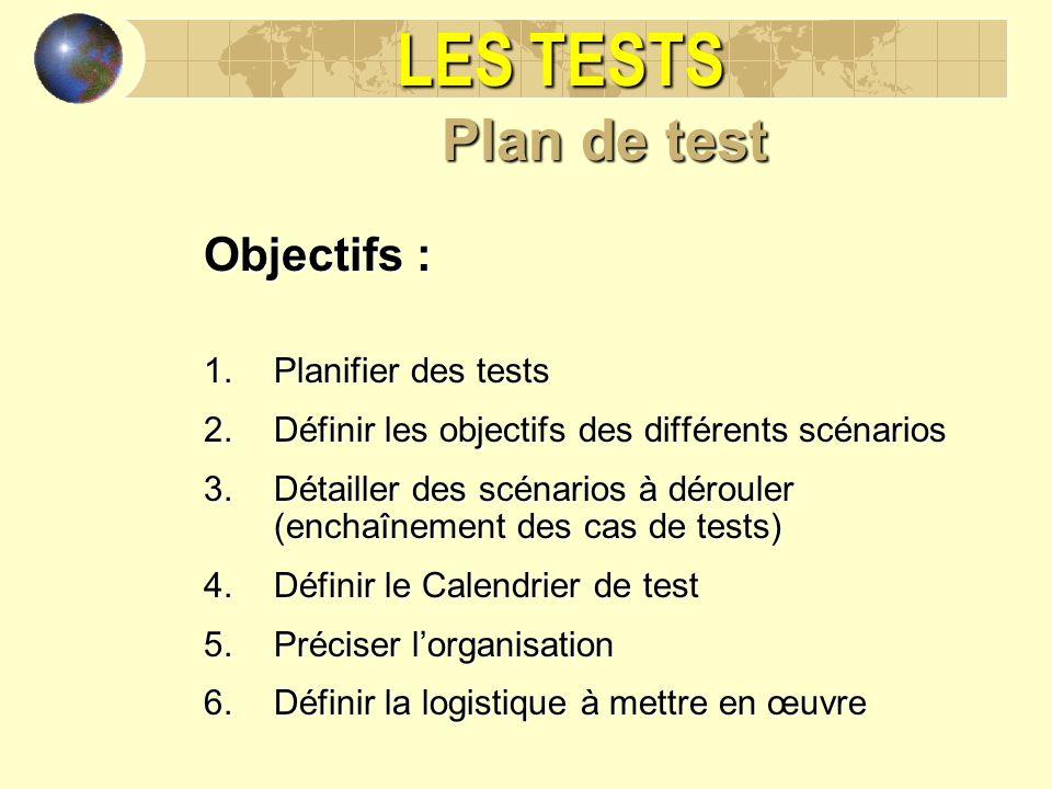 LES TESTS Plan de test Objectifs : 1.Planifier des tests 2.Définir les objectifs des différents scénarios 3.Détailler des scénarios à dérouler (enchaî