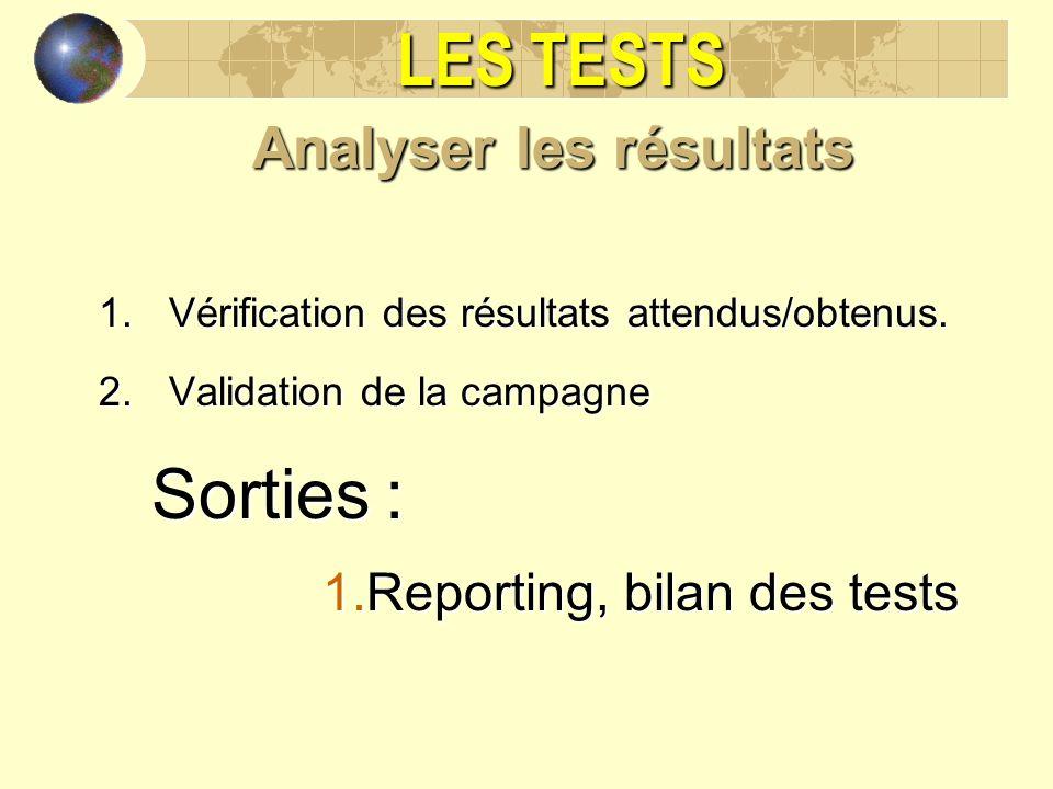 LES TESTS Analyser les résultats 1.Vérification des résultats attendus/obtenus. 2.Validation de la campagne Sorties : 1.Reporting, bilan des tests