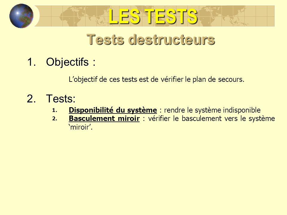 LES TESTS Tests destructeurs 1.Objectifs : Lobjectif de ces tests est de vérifier le plan de secours. 2.Tests: 1. Disponibilité du système : rendre le