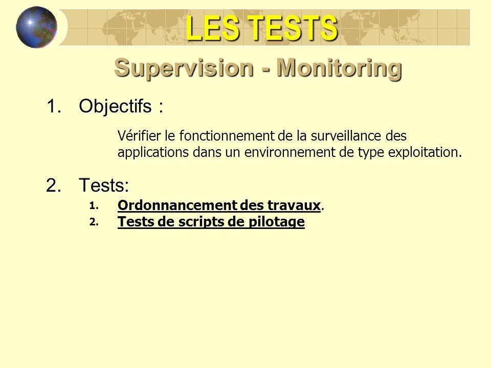 LES TESTS Supervision - Monitoring 1.Objectifs : Vérifier le fonctionnement de la surveillance des applications dans un environnement de type exploita