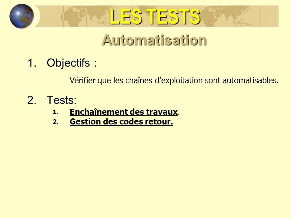 LES TESTS Automatisation 1.Objectifs : Vérifier que les chaînes dexploitation sont automatisables. 2.Tests: 1. Enchaînement des travaux. 2. Gestion de