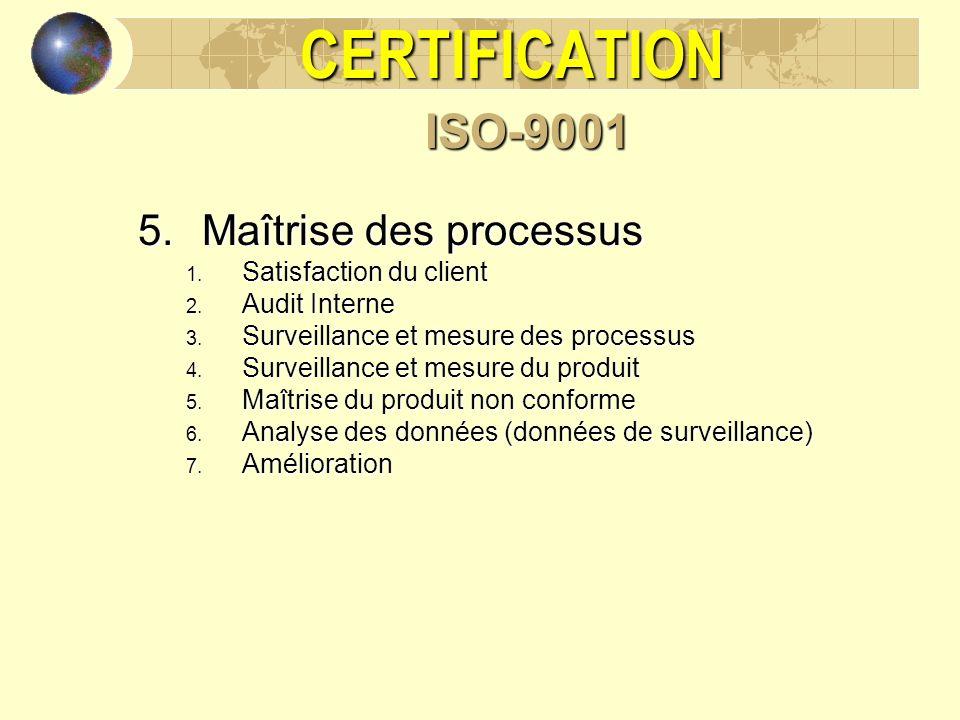 CERTIFICATIONISO-9001 5.Maîtrise des processus 1. Satisfaction du client 2. Audit Interne 3. Surveillance et mesure des processus 4. Surveillance et m