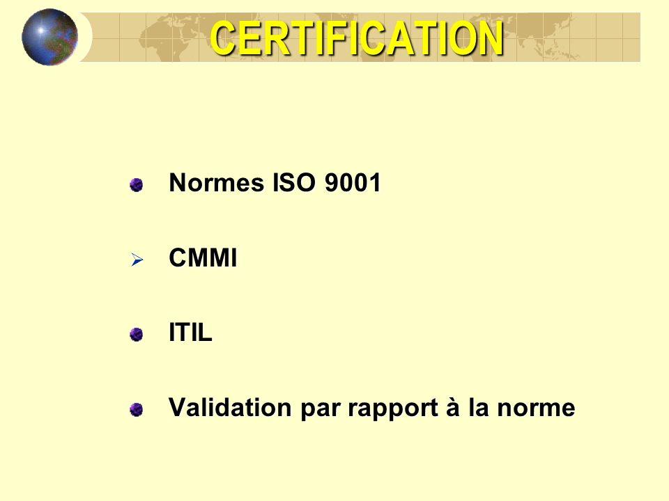 CERTIFICATION Normes ISO 9001 CMMI CMMIITIL Validation par rapport à la norme
