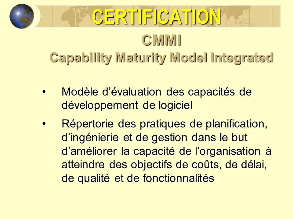 CERTIFICATIONCMMI Capability Maturity Model Integrated Modèle dévaluation des capacités de développement de logicielModèle dévaluation des capacités d