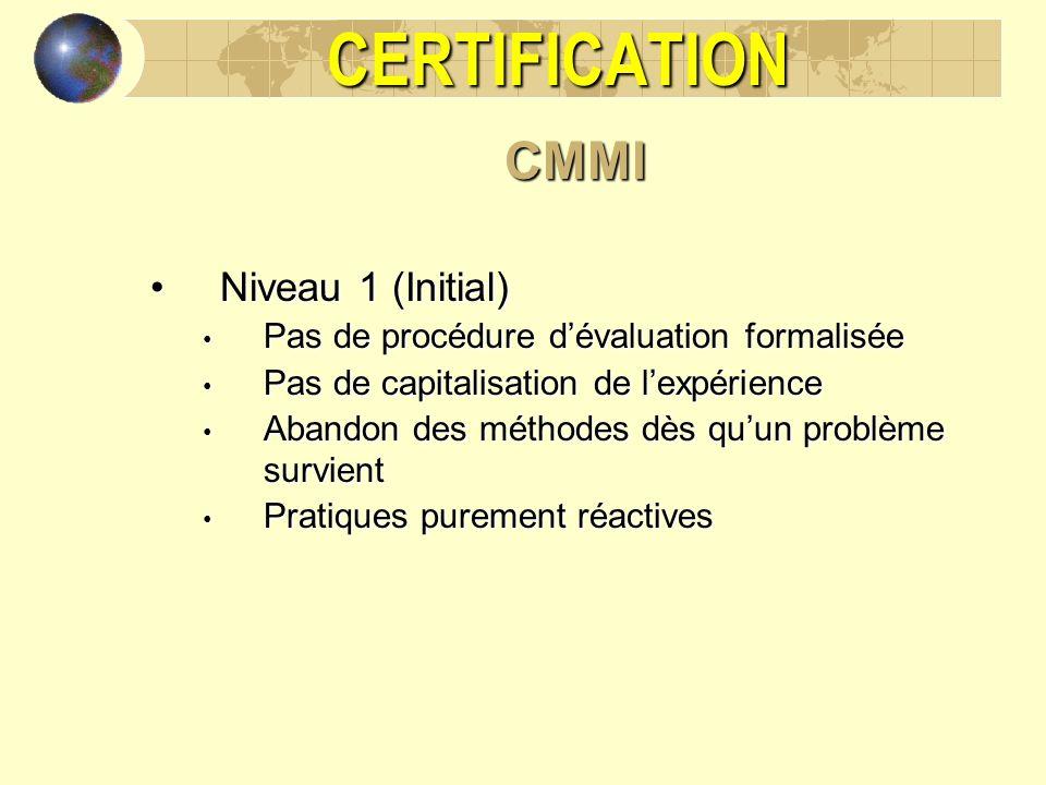 CERTIFICATIONCMMI Niveau 1 (Initial)Niveau 1 (Initial) Pas de procédure dévaluation formalisée Pas de procédure dévaluation formalisée Pas de capitali
