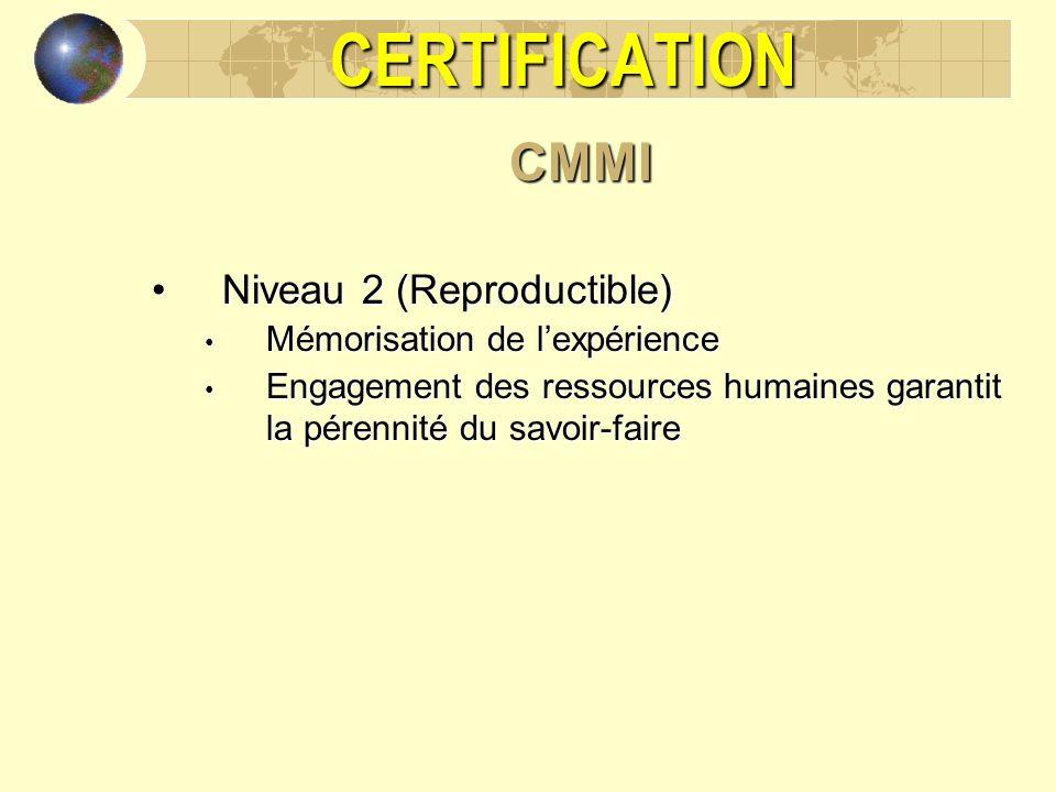 CERTIFICATIONCMMI Niveau 2 (Reproductible)Niveau 2 (Reproductible) Mémorisation de lexpérience Mémorisation de lexpérience Engagement des ressources h