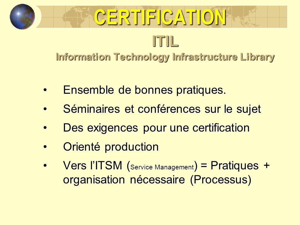 CERTIFICATIONITIL Information Technology Infrastructure Library Ensemble de bonnes pratiques.Ensemble de bonnes pratiques. Séminaires et conférences s