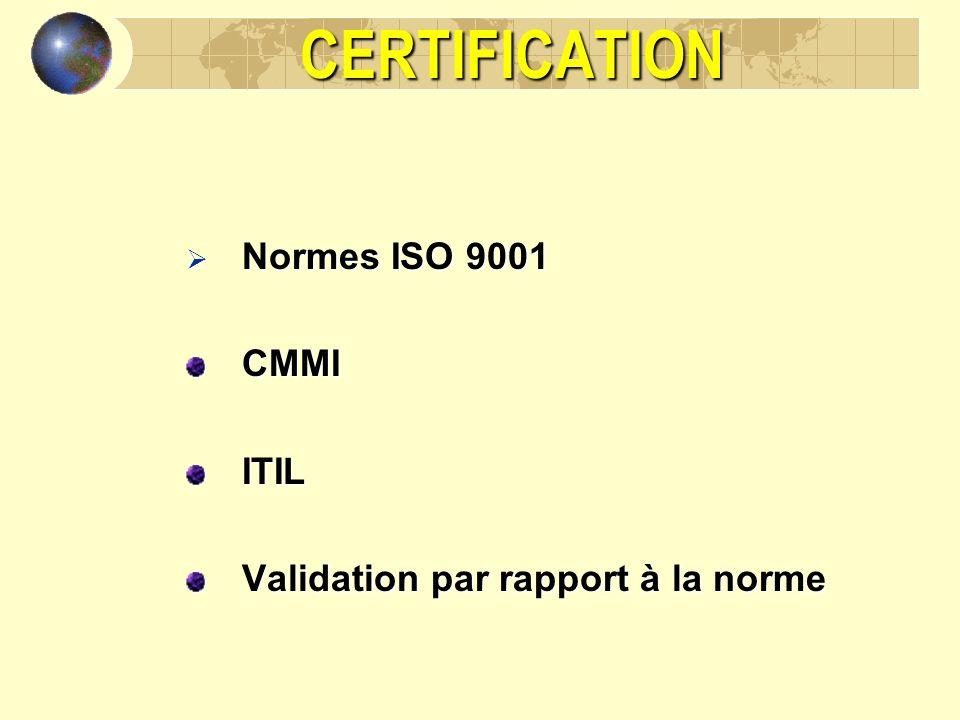 CERTIFICATION Normes ISO 9001 Normes ISO 9001CMMIITIL Validation par rapport à la norme