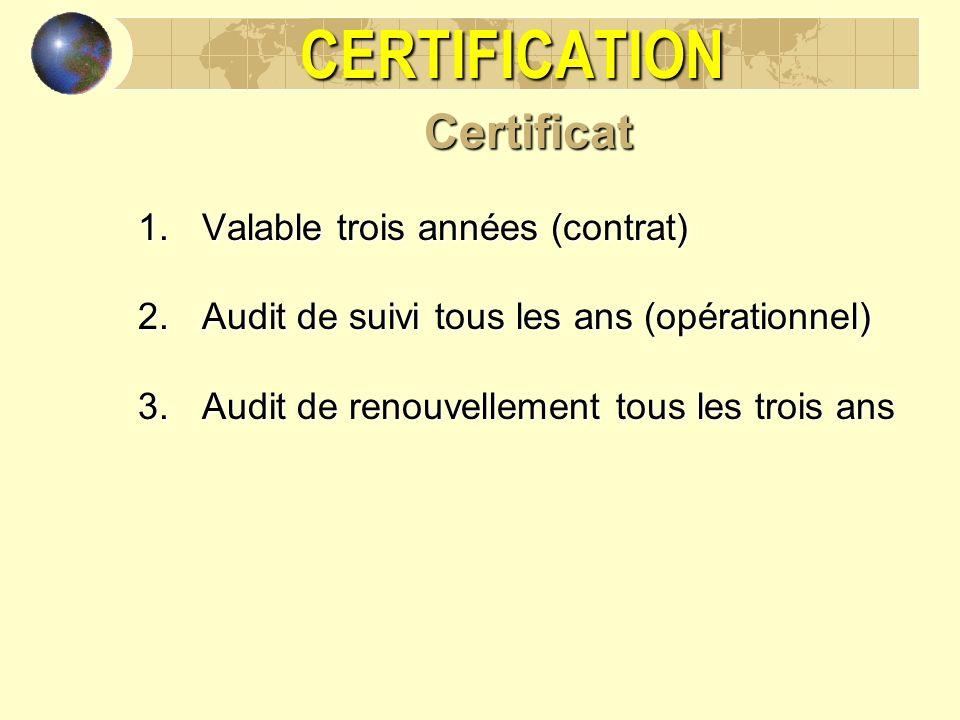 CERTIFICATIONCertificat 1.Valable trois années (contrat) 2.Audit de suivi tous les ans (opérationnel) 3.Audit de renouvellement tous les trois ans