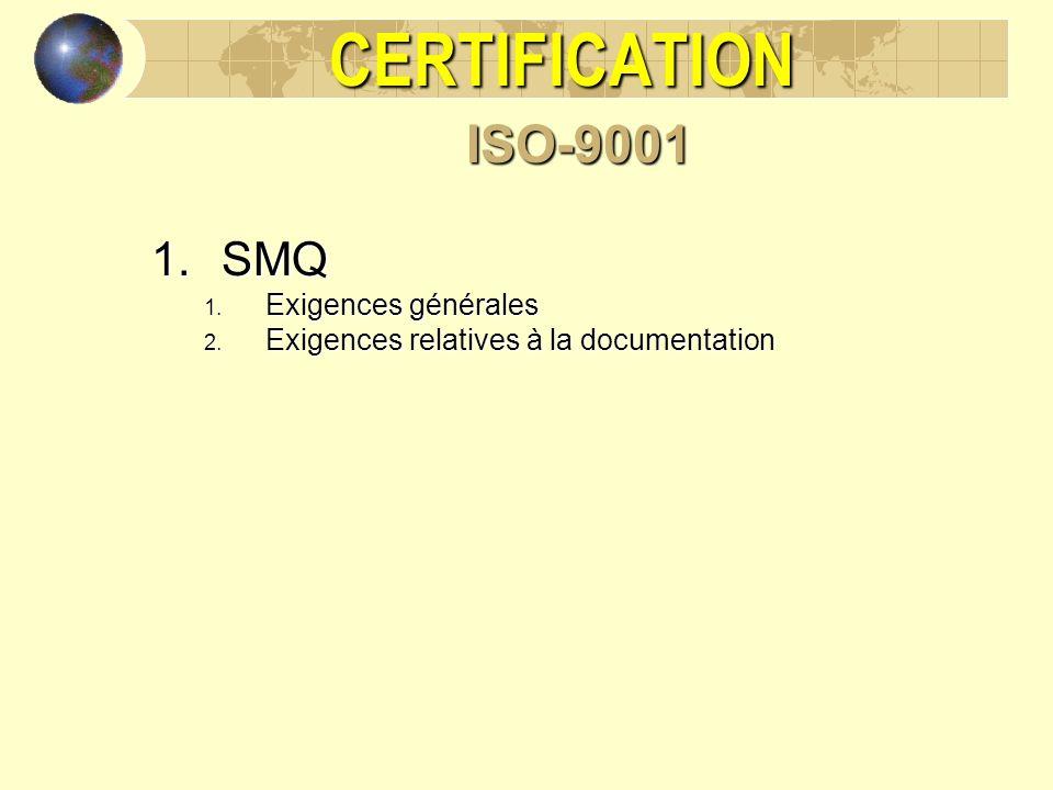 CERTIFICATIONISO-9001 1.SMQ 1. Exigences générales 2. Exigences relatives à la documentation