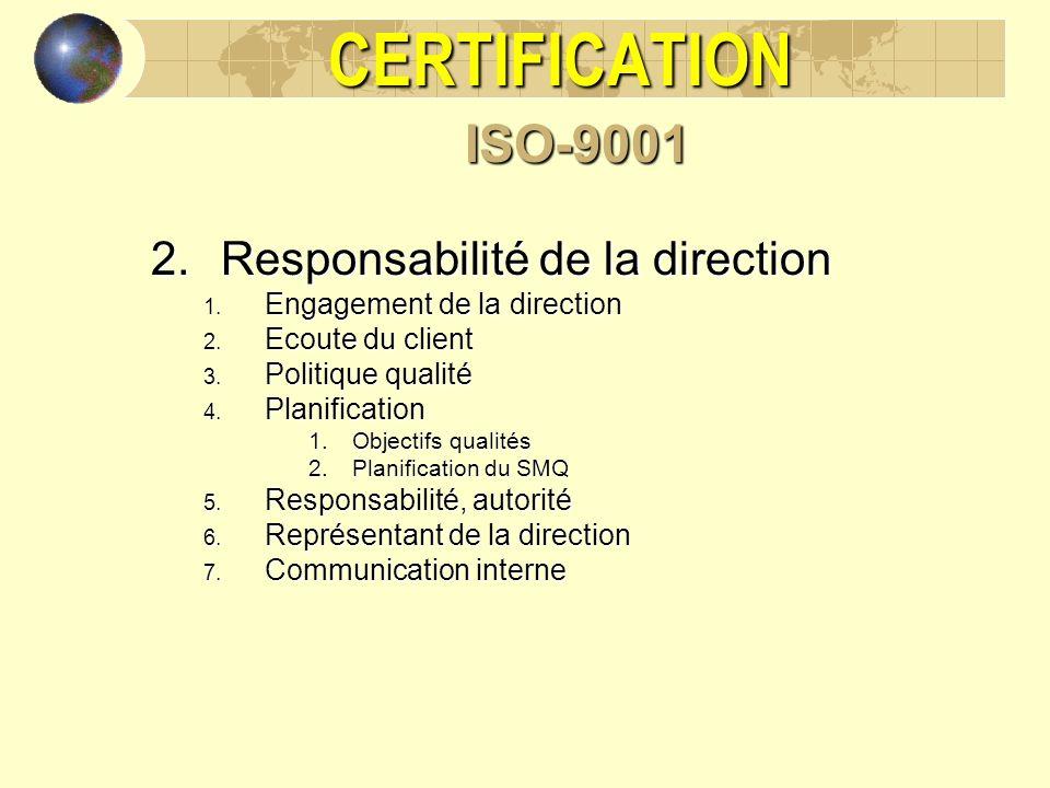 CERTIFICATIONISO-9001 2.Responsabilité de la direction 1. Engagement de la direction 2. Ecoute du client 3. Politique qualité 4. Planification 1.Objec