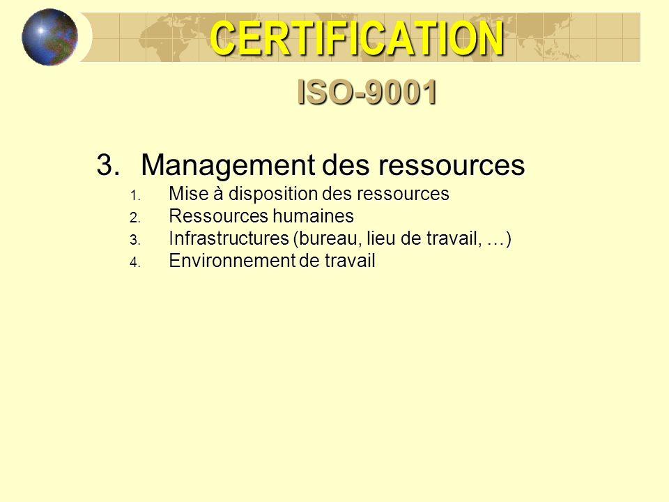 CERTIFICATIONISO-9001 3.Management des ressources 1. Mise à disposition des ressources 2. Ressources humaines 3. Infrastructures (bureau, lieu de trav