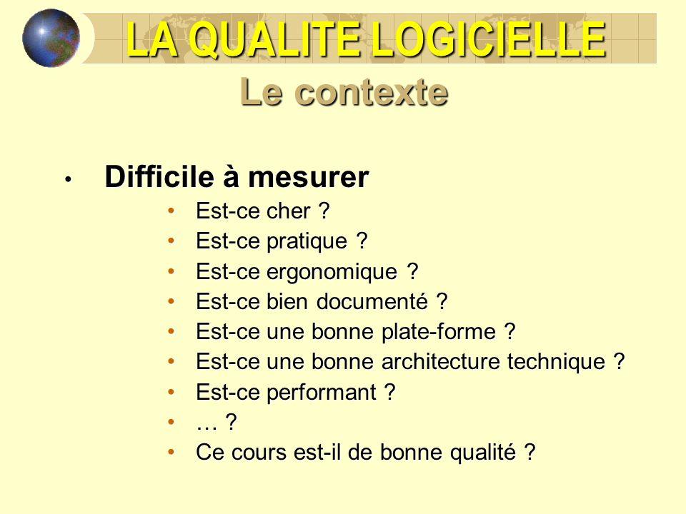 LA QUALITE LOGICIELLE Le contexte Difficile à mesurer Difficile à mesurer Est-ce cher Est-ce cher .