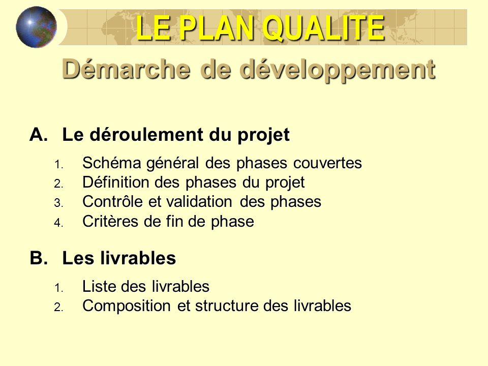 LE PLAN QUALITE Démarche de développement A.Le déroulement du projet 1. Schéma général des phases couvertes 2. Définition des phases du projet 3. Cont