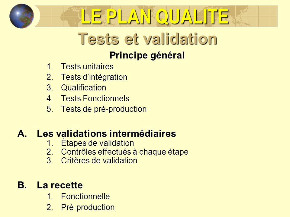 LE PLAN QUALITE Tests et validation Principe général 1.Tests unitaires 2.Tests dintégration 3.Qualification 4.Tests Fonctionnels 5.Tests de pré-produc