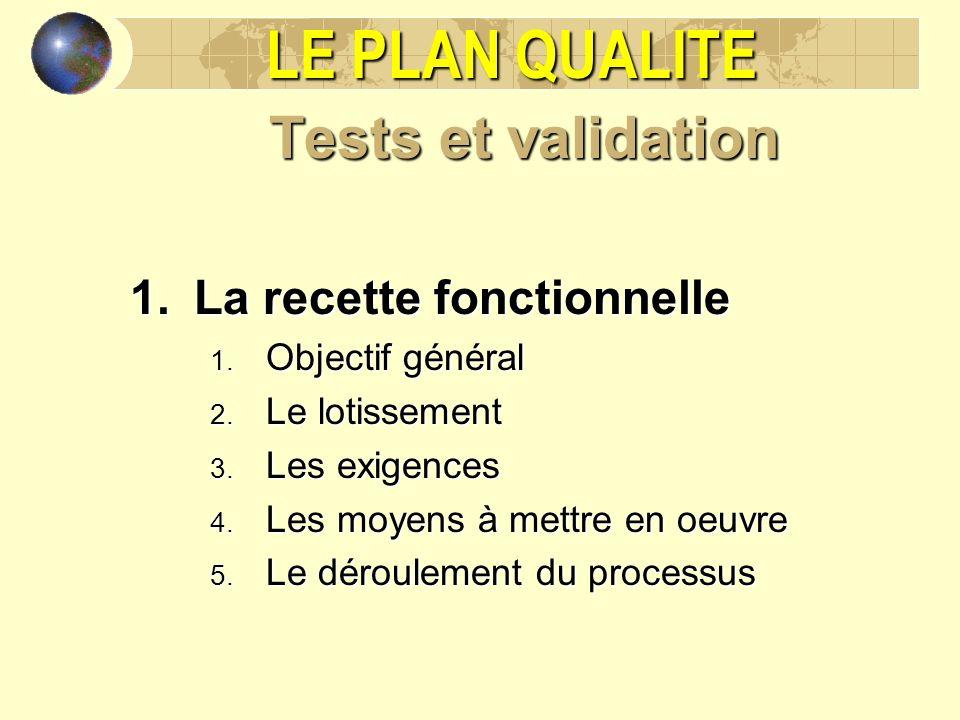 LE PLAN QUALITE Tests et validation 1.La recette fonctionnelle 1. Objectif général 2. Le lotissement 3. Les exigences 4. Les moyens à mettre en oeuvre