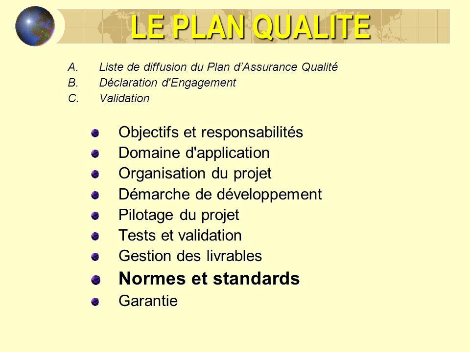 LE PLAN QUALITE A.Liste de diffusion du Plan dAssurance Qualité B.Déclaration d'Engagement C.Validation Objectifs et responsabilités Domaine d'applica