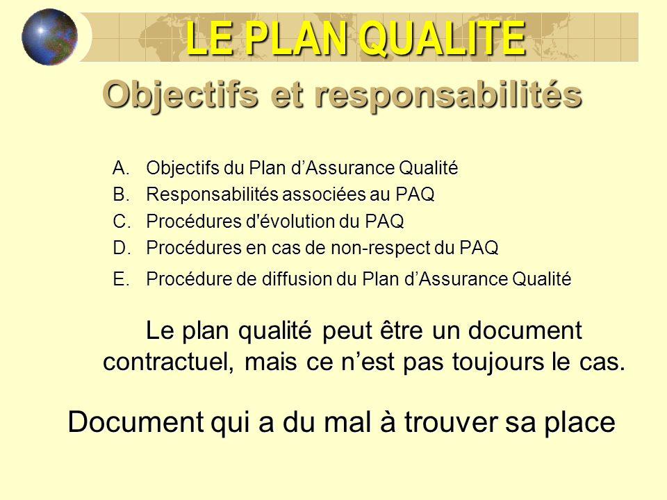 LE PLAN QUALITE Objectifs et responsabilités A.Objectifs du Plan dAssurance Qualité B.Responsabilités associées au PAQ C.Procédures d'évolution du PAQ