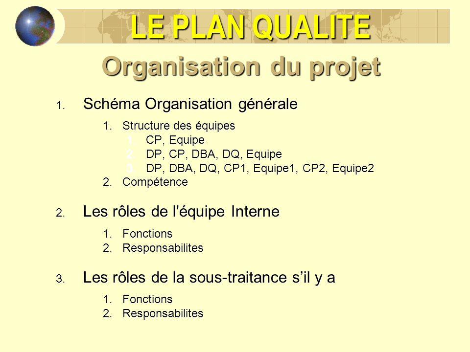 LE PLAN QUALITE Organisation du projet 1. Schéma Organisation générale 1.Structure des équipes 1.CP, Equipe 2.DP, CP, DBA, DQ, Equipe 3.DP, DBA, DQ, C
