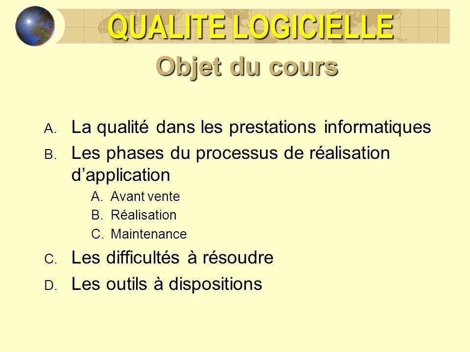 QUALITE LOGICIELLE Objet du cours A. La qualité dans les prestations informatiques B. Les phases du processus de réalisation dapplication A.Avant vent