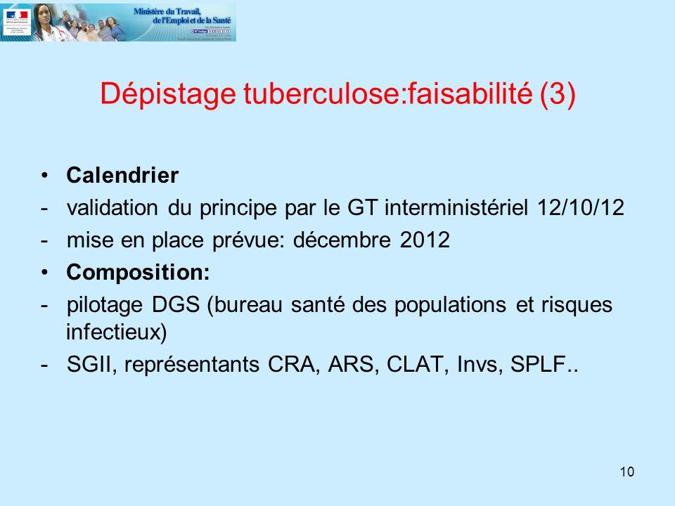 10 Dépistage tuberculose:faisabilité (3) Calendrier - validation du principe par le GT interministériel 12/10/12 - mise en place prévue: décembre 2012