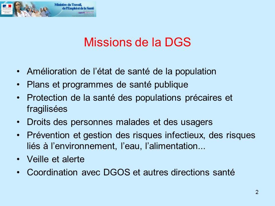 2 Missions de la DGS Amélioration de létat de santé de la population Plans et programmes de santé publique Protection de la santé des populations préc