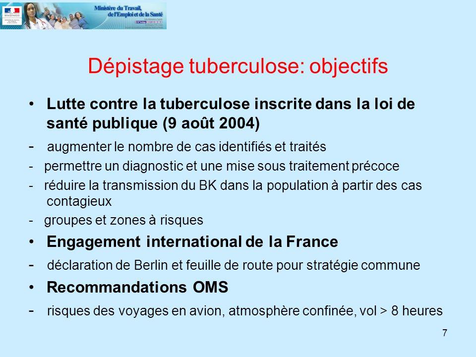 7 Dépistage tuberculose: objectifs Lutte contre la tuberculose inscrite dans la loi de santé publique (9 août 2004) - augmenter le nombre de cas ident