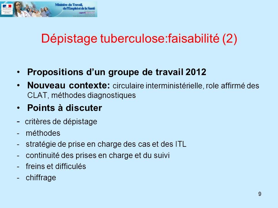 9 Dépistage tuberculose:faisabilité (2) Propositions dun groupe de travail 2012 Nouveau contexte: circulaire interministérielle, role affirmé des CLAT