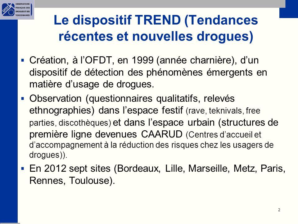 Le dispositif TREND (Tendances récentes et nouvelles drogues) Création, à lOFDT, en 1999 (année charnière), dun dispositif de détection des phénomènes émergents en matière dusage de drogues.