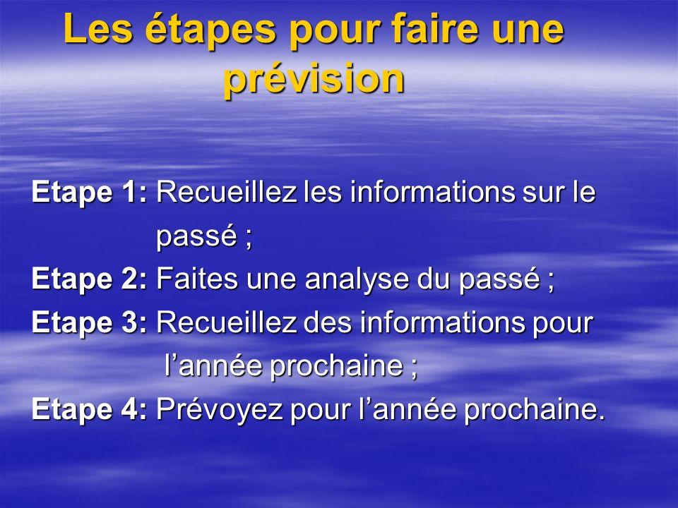 Les étapes pour faire une prévision Etape 1: Recueillez les informations sur le passé ; passé ; Etape 2: Faites une analyse du passé ; Etape 3: Recueillez des informations pour lannée prochaine ; lannée prochaine ; Etape 4: Prévoyez pour lannée prochaine.