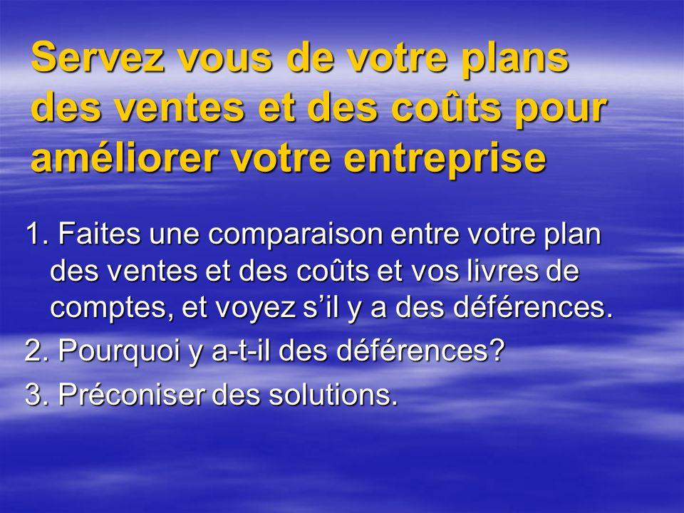 Servez vous de votre plans des ventes et des coûts pour améliorer votre entreprise 1.