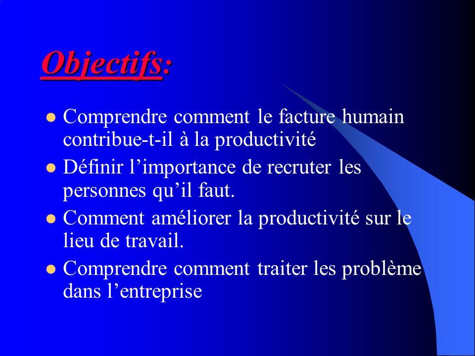CHAPITRE 1 CHAPITRE 1 établir le lien entre facteur humain et productivité