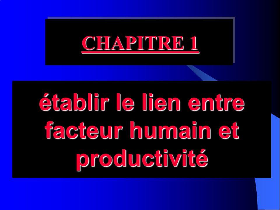 COMMENT CHOISIR LES INDICATEURS DE PRODUCTIVITE POUR VOTRE ENTREPRISE .