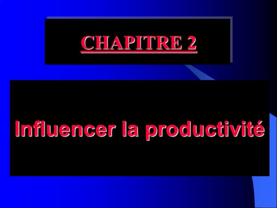 D abord, vous devez identifier les facteurs qui influencent la productivité.