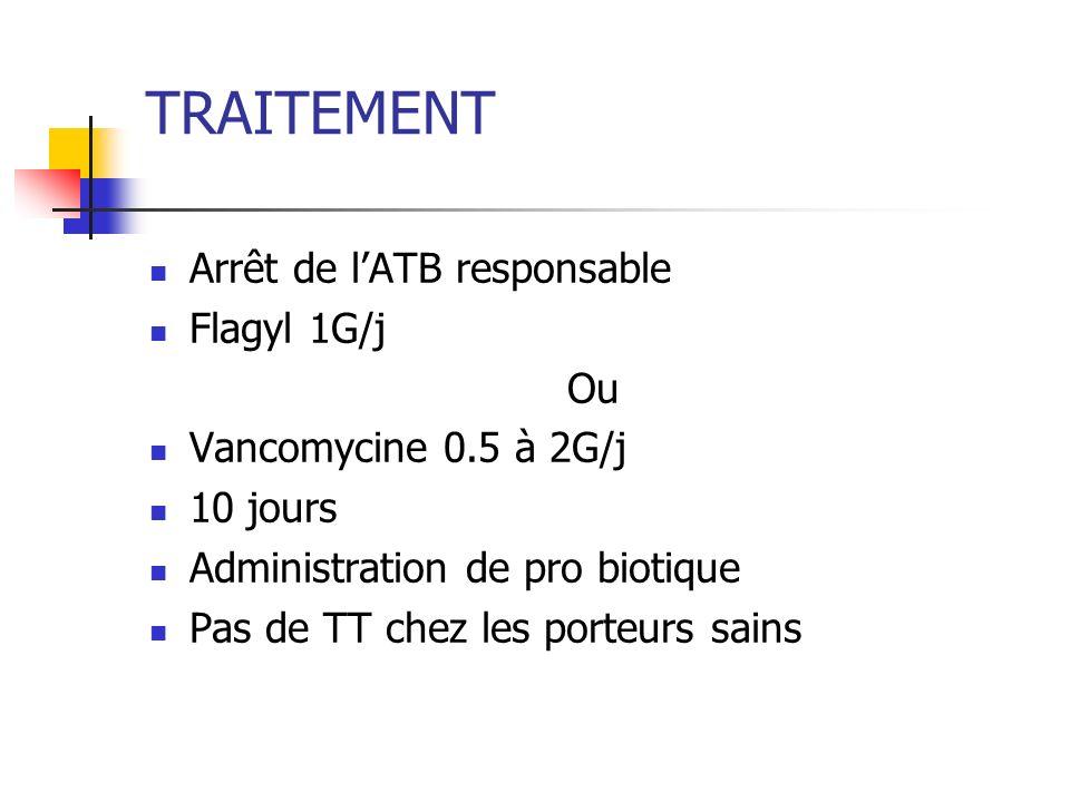 TRAITEMENT Arrêt de lATB responsable Flagyl 1G/j Ou Vancomycine 0.5 à 2G/j 10 jours Administration de pro biotique Pas de TT chez les porteurs sains