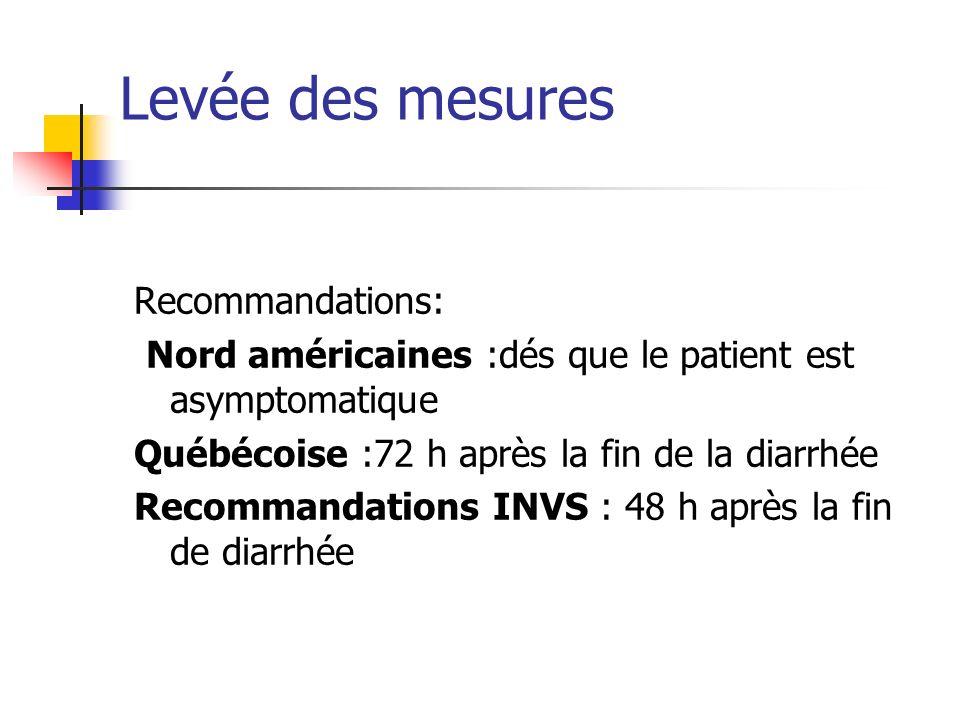 Levée des mesures Recommandations: Nord américaines :dés que le patient est asymptomatique Québécoise :72 h après la fin de la diarrhée Recommandation
