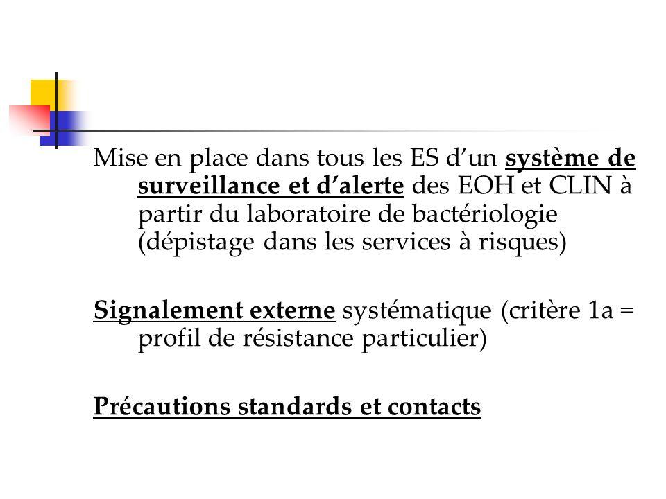 Mise en place dans tous les ES dun système de surveillance et dalerte des EOH et CLIN à partir du laboratoire de bactériologie (dépistage dans les ser