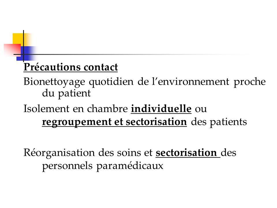 Précautions contact Bionettoyage quotidien de lenvironnement proche du patient Isolement en chambre individuelle ou regroupement et sectorisation des