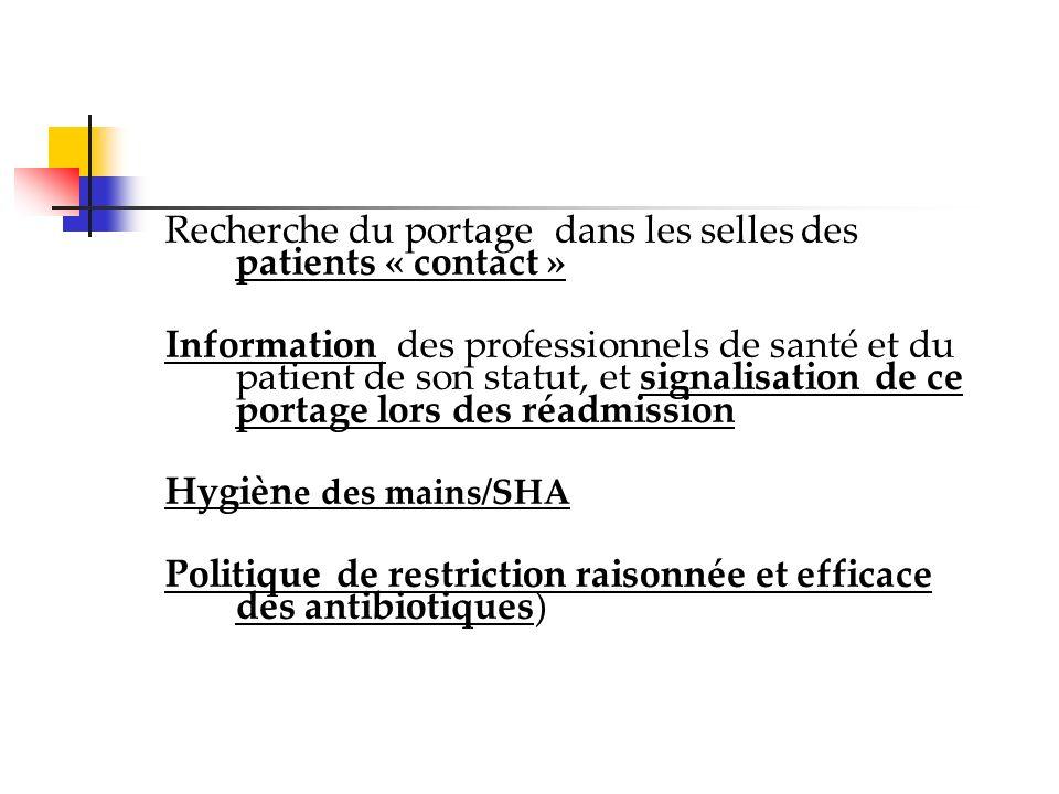Recherche du portage dans les selles des patients « contact » Information des professionnels de santé et du patient de son statut, et signalisation de