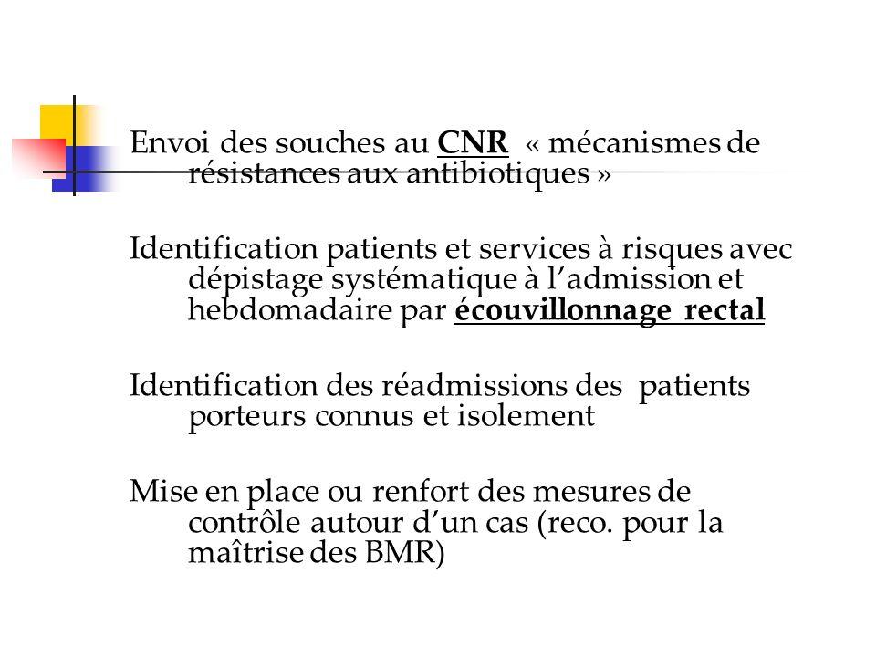 Envoi des souches au CNR « mécanismes de résistances aux antibiotiques » Identification patients et services à risques avec dépistage systématique à l