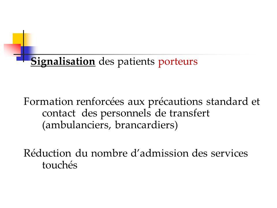 Signalisation des patients porteurs Formation renforcées aux précautions standard et contact des personnels de transfert (ambulanciers, brancardiers)