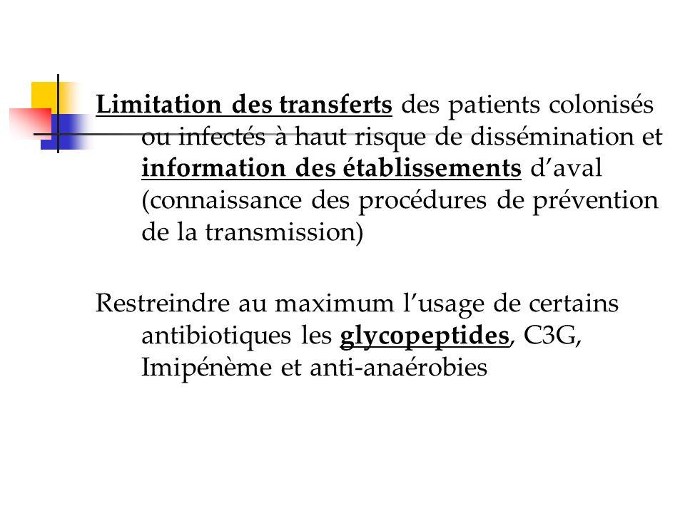 Limitation des transferts des patients colonisés ou infectés à haut risque de dissémination et information des établissements daval (connaissance des