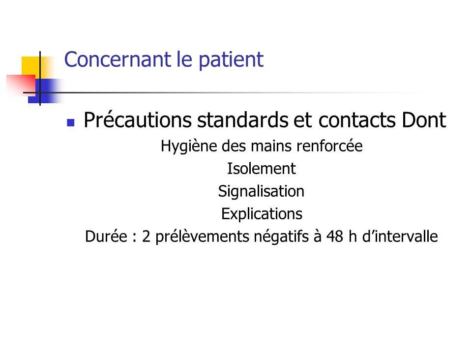 Concernant le patient Précautions standards et contacts Dont Hygiène des mains renforcée Isolement Signalisation Explications Durée : 2 prélèvements n
