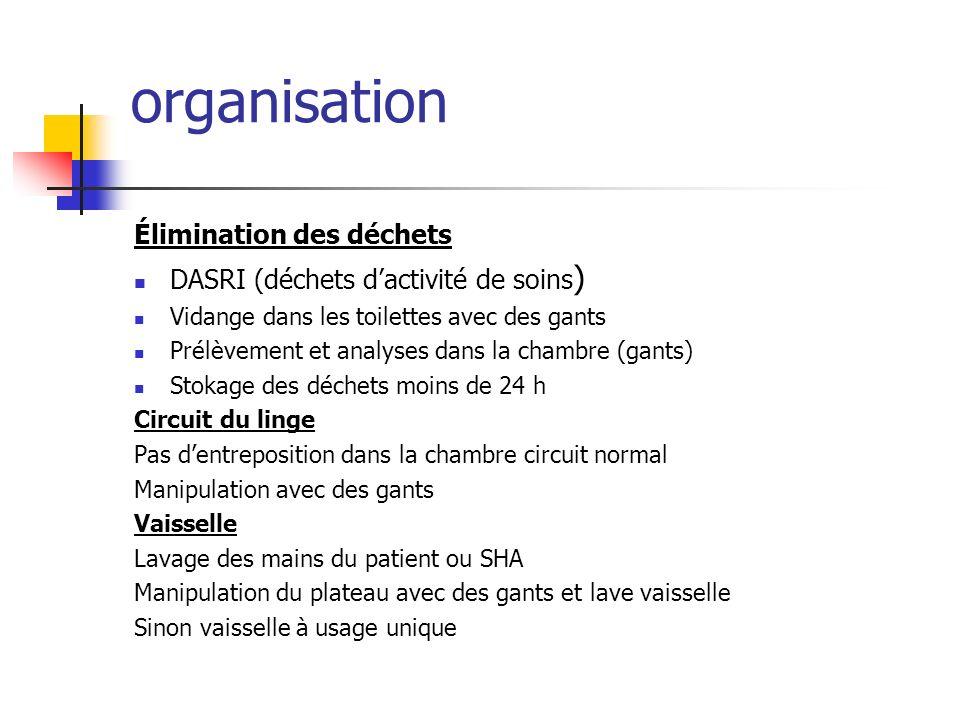 organisation Élimination des déchets DASRI (déchets dactivité de soins ) Vidange dans les toilettes avec des gants Prélèvement et analyses dans la cha