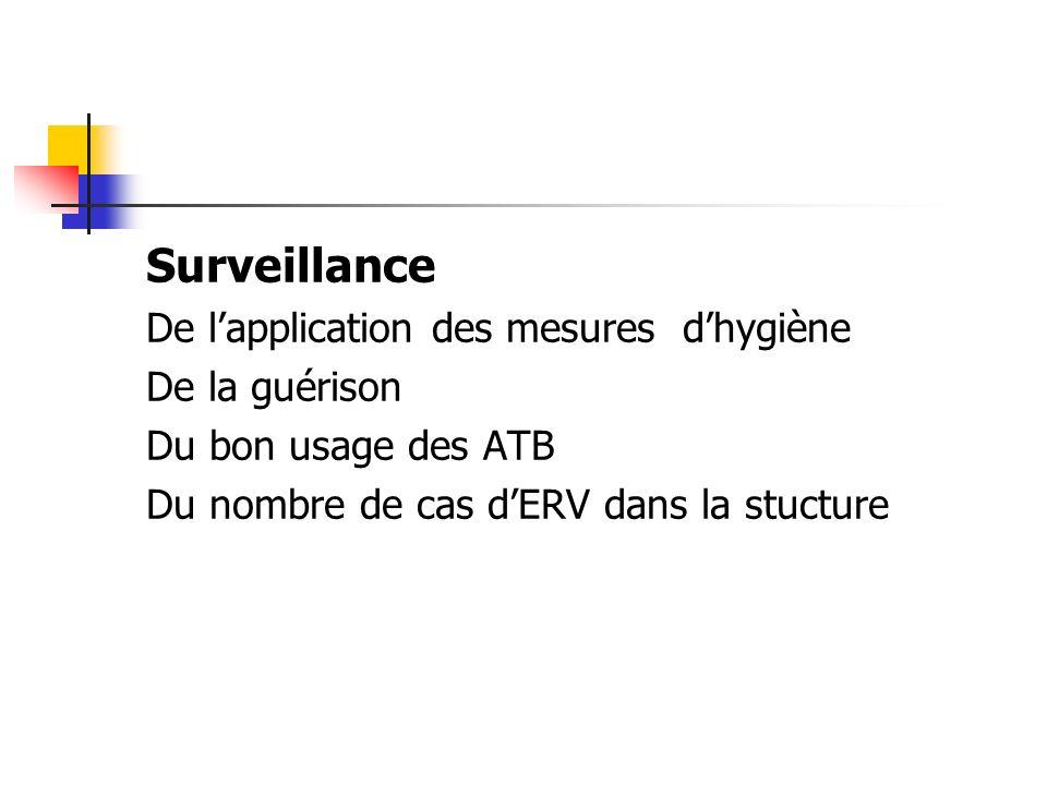 Surveillance De lapplication des mesures dhygiène De la guérison Du bon usage des ATB Du nombre de cas dERV dans la stucture
