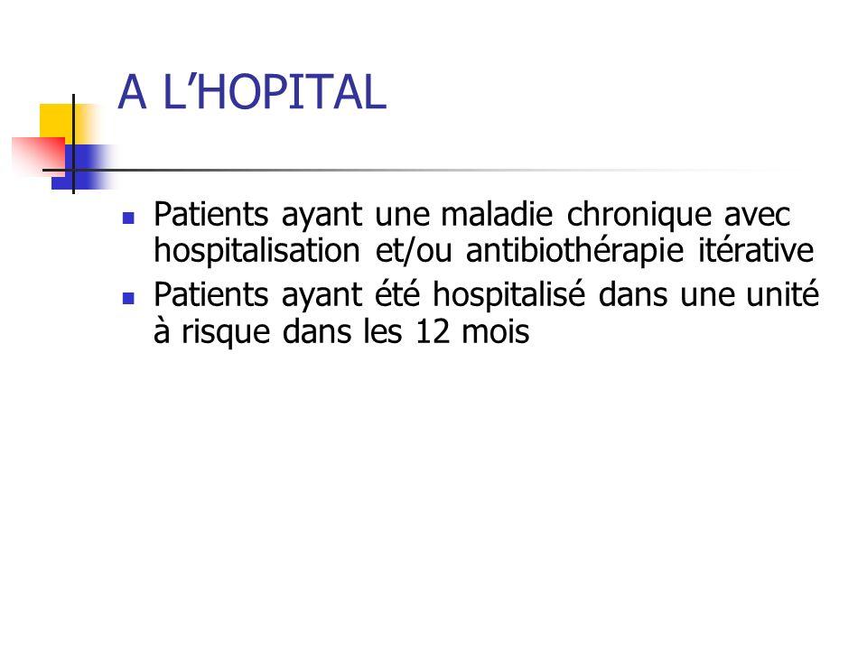 A LHOPITAL Patients ayant une maladie chronique avec hospitalisation et/ou antibiothérapie itérative Patients ayant été hospitalisé dans une unité à r