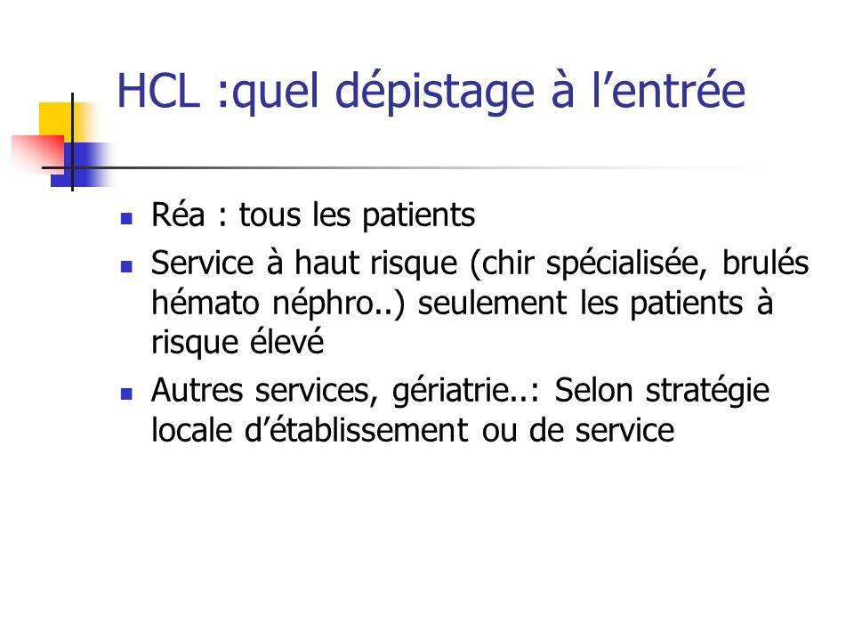 HCL :quel dépistage à lentrée Réa : tous les patients Service à haut risque (chir spécialisée, brulés hémato néphro..) seulement les patients à risque